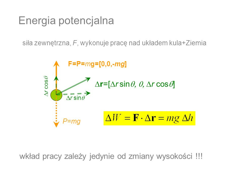 Energia potencjalna Dr=[Dr sinq, 0, Dr cosq]